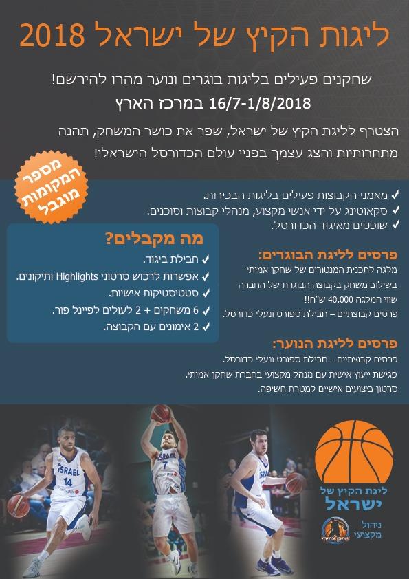 ליגת הקיץ בכדורסל 2018